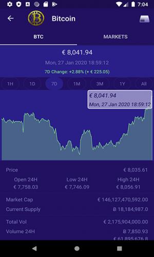 coin market latest news