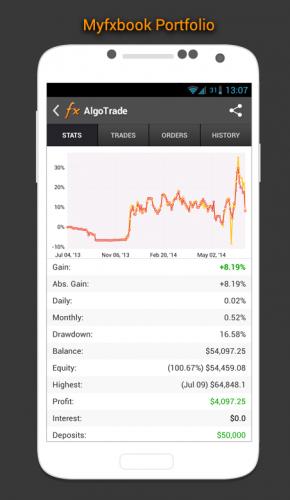 Forex Calendar, Market & News screenshot 3