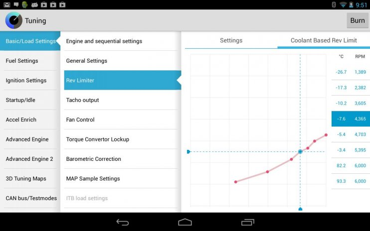 MSDroid 2 5r5 Download APK for Android - Aptoide