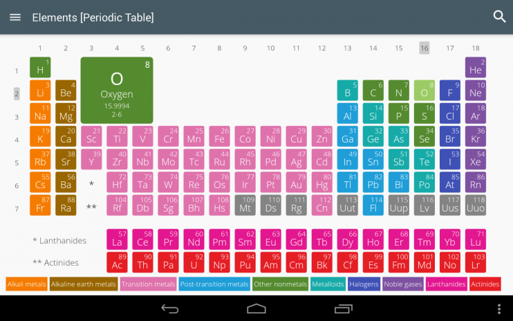 Elements periodic table 10 download apk for android aptoide elements periodic table screenshot 6 urtaz Choice Image