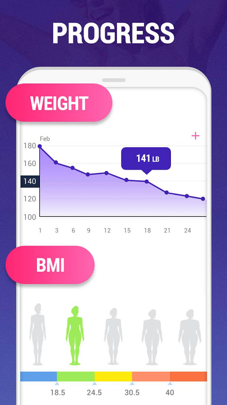 Lose Weight in 30 Days screenshot 2