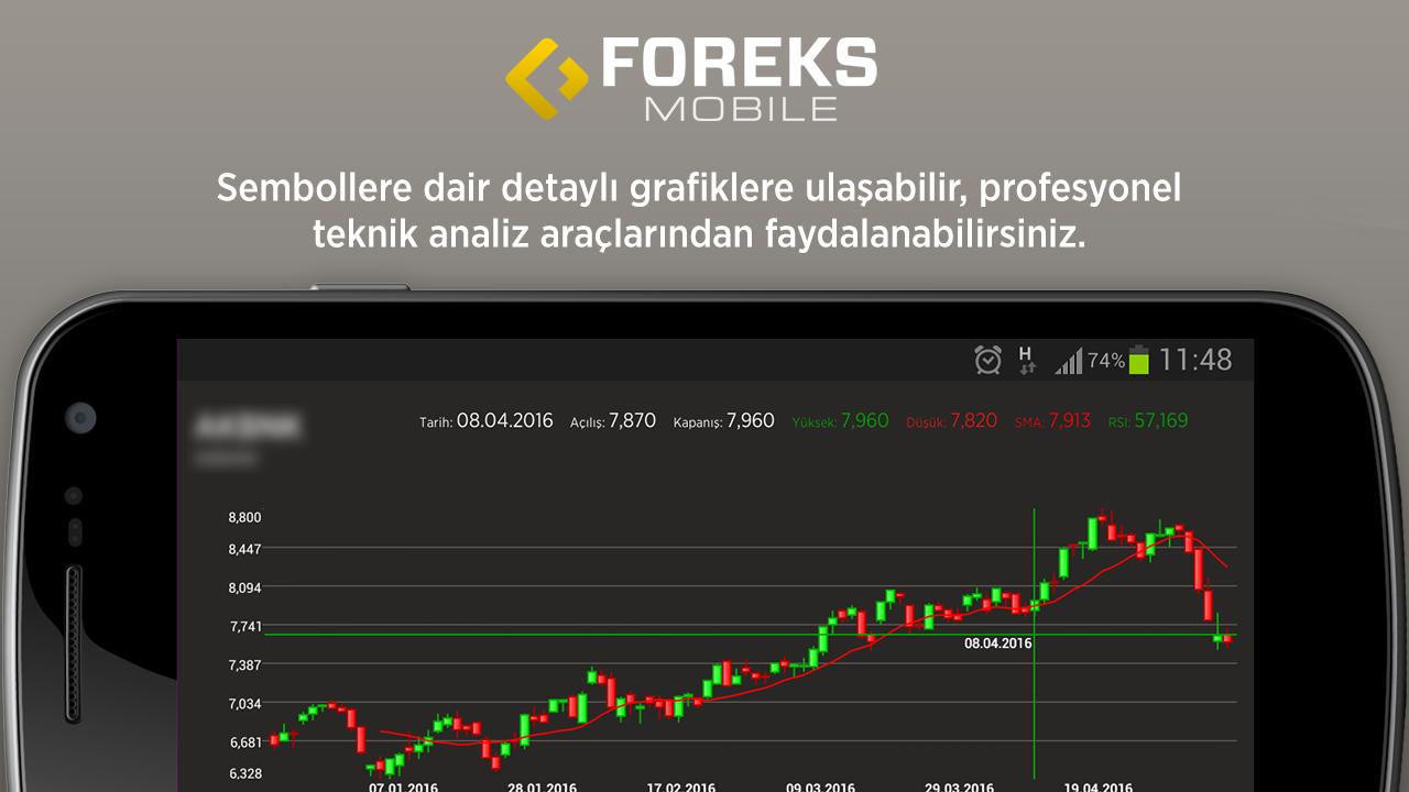 Forex canlı borsa thanks Number