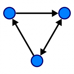 تحميل Apk لأندرويد آبتويد Category Theory721