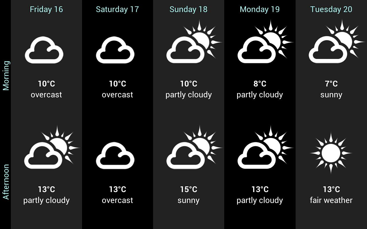 Tempo em Bélgica screenshot 1