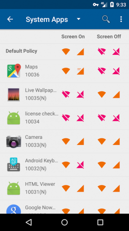 NetPatch Firewall + SS & SSR 0 14 Download APK for Android - Aptoide