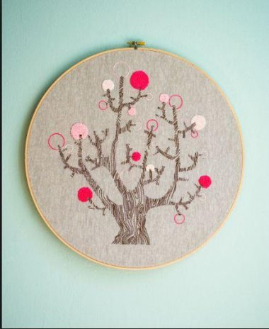 Hand Embroidery Ideas 10 Download Apk For Android Aptoide