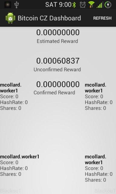 bitcoin cz deutsch