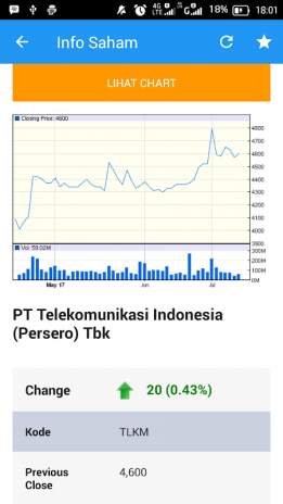 Saham Indonesia Screenshot 4