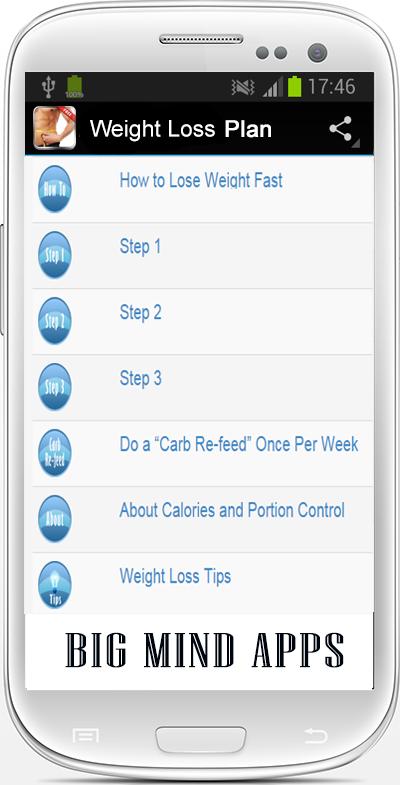 poids de plan de perte de poids