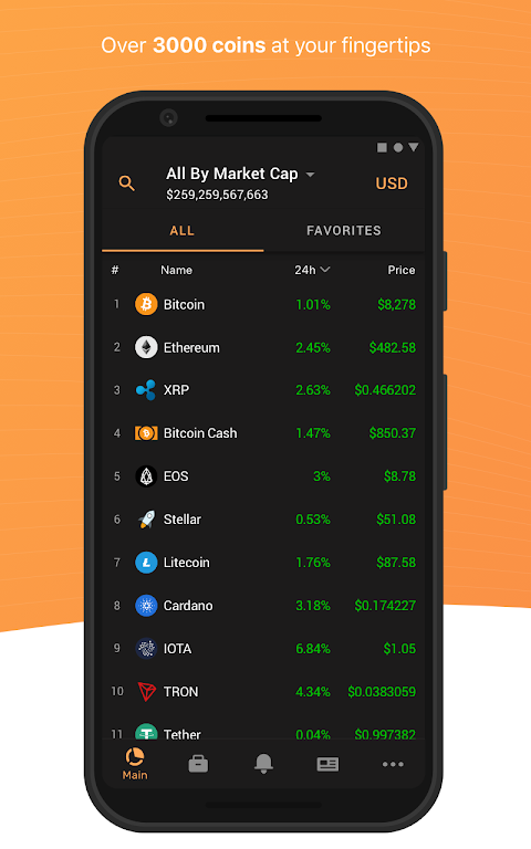 Coin Stats - Crypto portfolio tracker screenshot 1