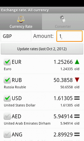 Exchange rate  All currencies currency converter 4 7