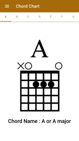 Bollywood Ultimate Guitar Chords, Guitar Tuner Pro 0.1.2 APK دانلود ...