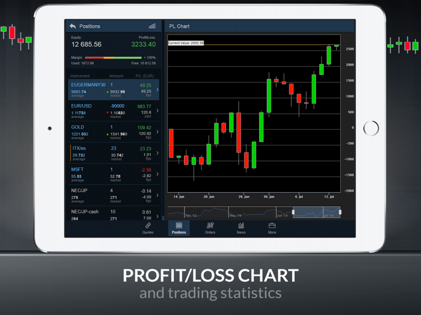 Download MetaTrader 4 for PC to receive the most powerful and convenient tool for technical analysis and trading in the markets. During the first launch, you will be prompted to open a free demo account allowing you to test all the features of the trading platform.