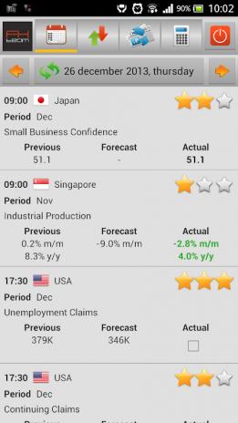 Economic calendar forex forecast