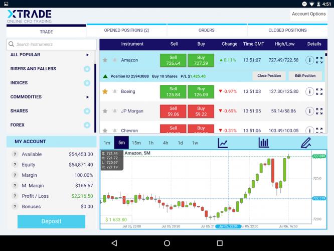 binäre optionen Österreich broker mindesteinzahlung 50 xtrade app cfd und forex handel per smartphone tablet