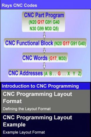 Rays CNC Codes 1 0 Download APK for Android - Aptoide