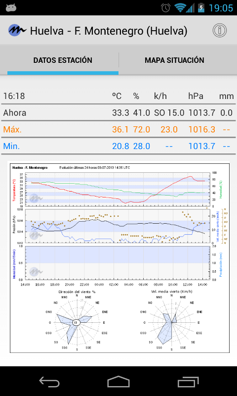 Meteoclimatic screenshot 2