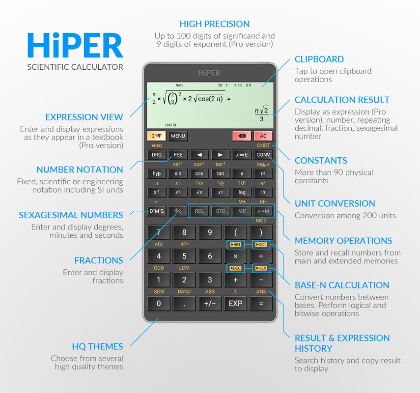 HiPER Scientific Calculator screenshot 1
