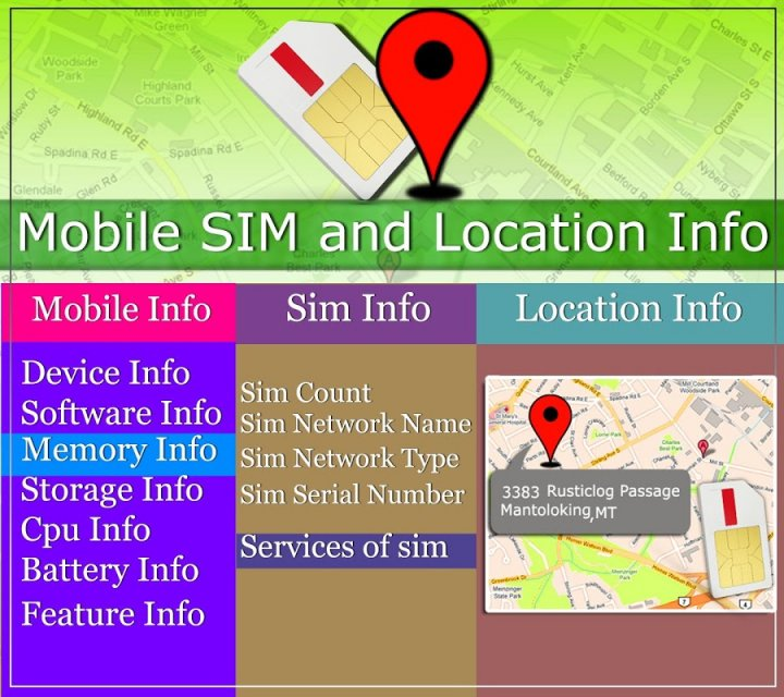 Mobile Number Tracker With Google Maps | Locate Mobile on ...