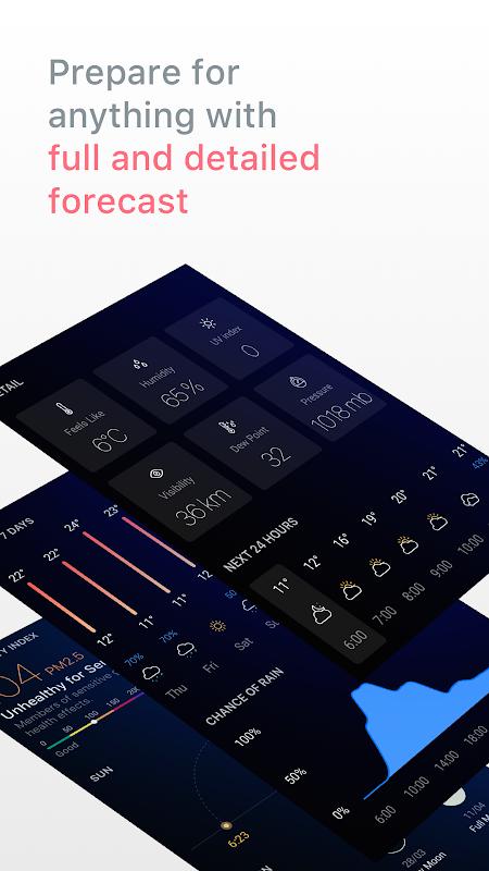 Today Weather - Forecast, Radar & Severe Alert screenshot 2