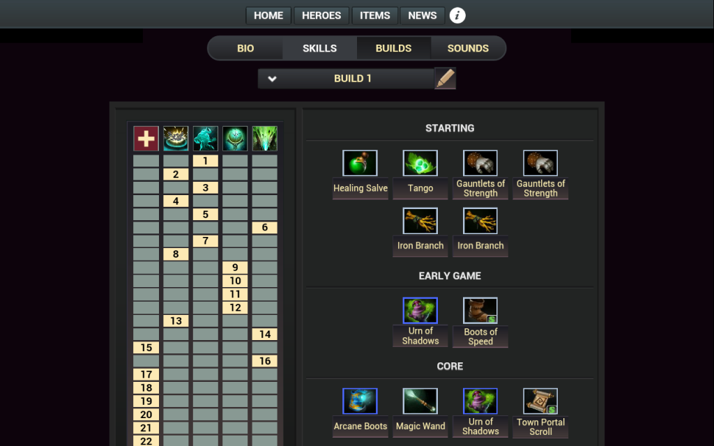 afk matchmaking for dota 2 apk Adventures in matchmaking the myth of the trench in dota 2 #064 dota 2, are all aware as defense of the ancients 2 is an guide for dota 2 heroes apk.