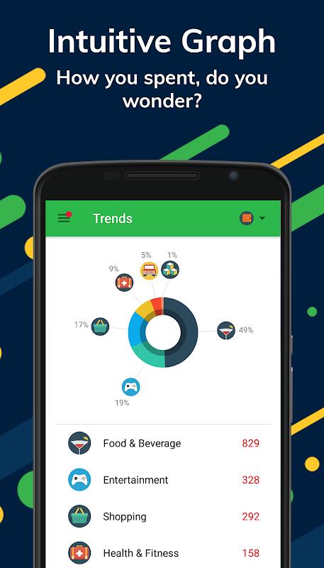 Money Lover - Money Manager screenshot 2