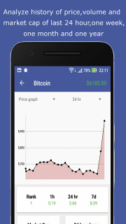 Bitcoin Tracker screenshot 2