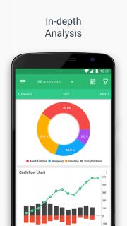 Wallet - Money, Budget, Finance Tracker, Bank Sync screenshot 5