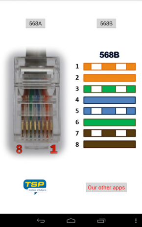 Ethernet RJ45 wiring pinout and colors 3.2 Download APK for Android ...