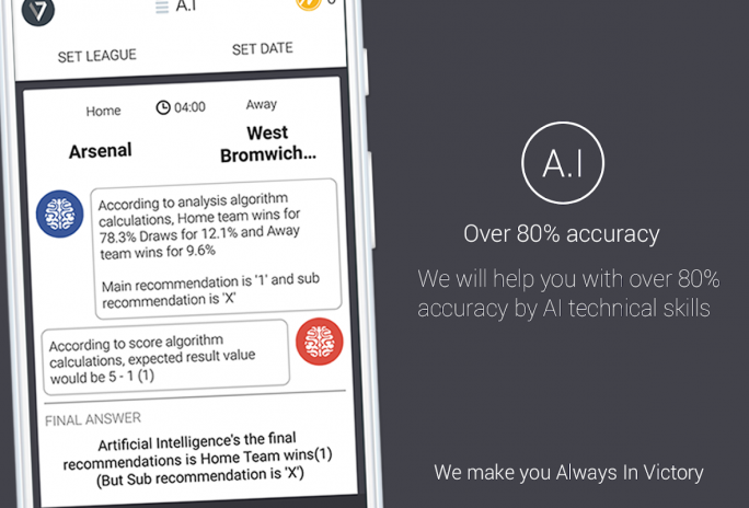 AIVic -Football prediction and betting tips by AI  1 18