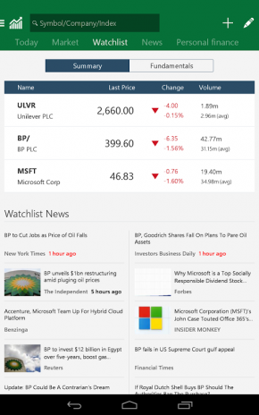 Msn Stock Quotes Impressive Msn Money  Stock Quotes 1.2.0 Download Apk For Android  Aptoide