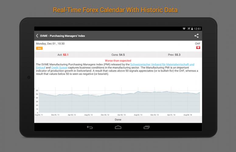 Forex Calendar, Market & News screenshot 10