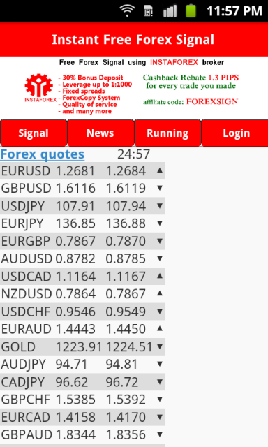 Free live forex signals without registration