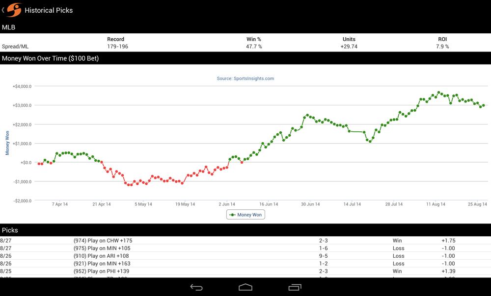 sportsbook mobile login nfl football lines picks