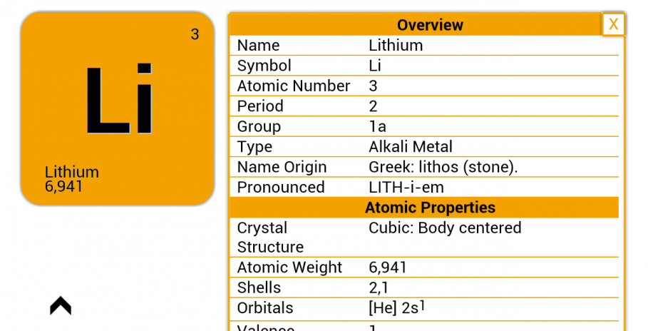 Periodic table elements 15 download apk for android aptoide periodic table elements screenshot 5 urtaz Choice Image