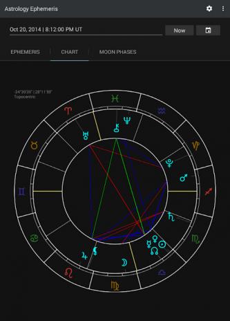 Astrology Ephemeris 0 7 Download APK for Android - Aptoide