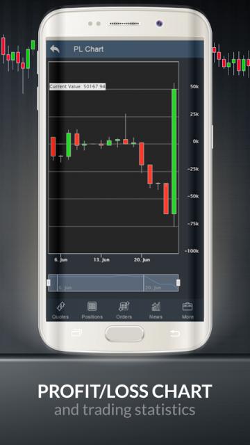 Forex mobile apk