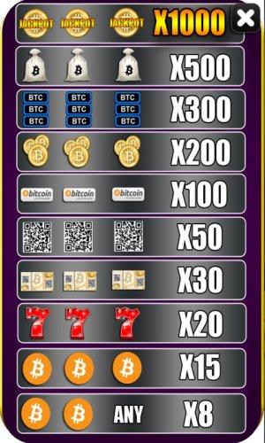 Vinci un jackpot di € su una slot esplosiva su BitStarz Casino – CriptomonedasWeb