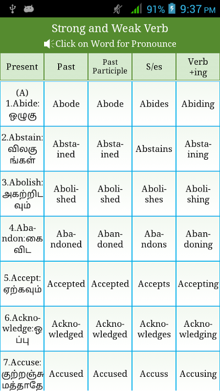 English Verbs With Tamil Meaning Pdf