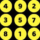 Numerology Calculator - Chaldean Numerology