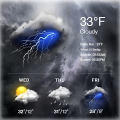 Clock & Weather Widget - Storm 8 3 1 1057_release Download