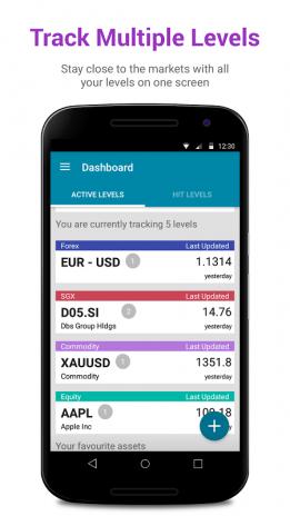 Call Levels Free Fx Alerts Screenshot 2