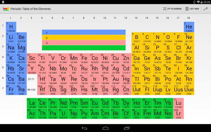 Periodic table of elements 12 download apk for android aptoide periodic table of elements screenshot 1 periodic table of elements screenshot 2 urtaz Gallery