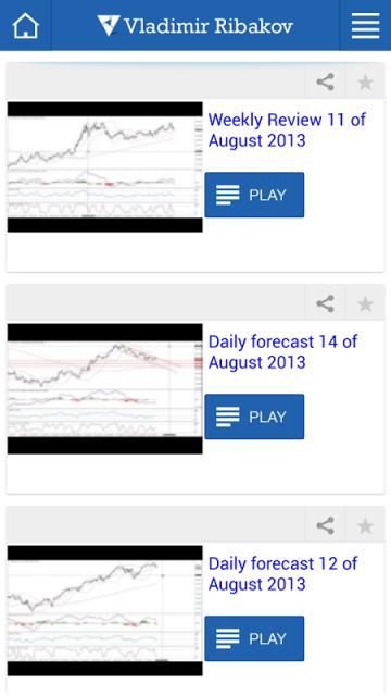 Best forex forecast