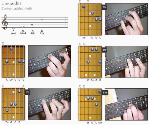 Complete Guitar Chord Chart 1.0 Download APK for Android - Aptoide