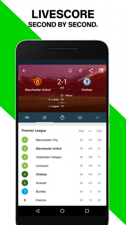 Forza Football - Live scores 4 3 3 Download APK for Android - Aptoide