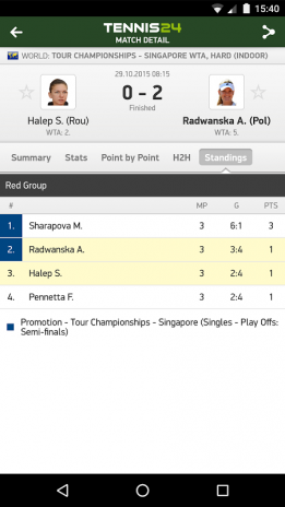 Tennis 24 - tennis live scores 2 28 1 Download APK for