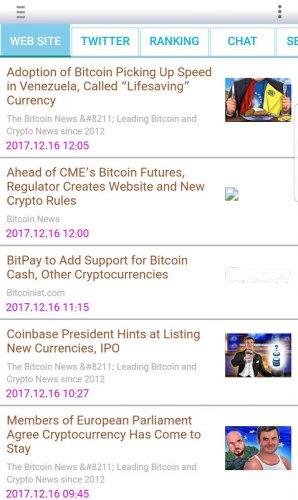 piața cme bitcoin cel mai bun magazin bitcoin