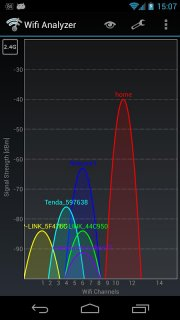 Wifi Analyzer screenshot 5