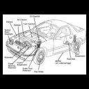 CAR PROBLEMS AND REPAIRS